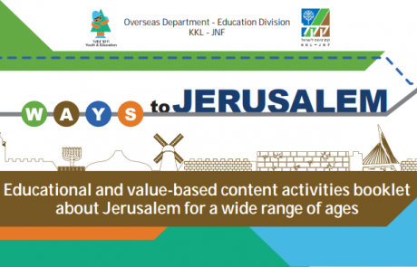 Ways to Jerusalem Activity Kits